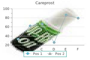 careprost 3ml mastercard