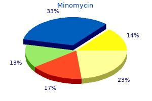 minomycin 50 mg overnight delivery
