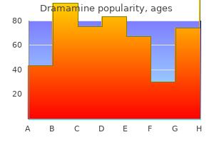 dramamine 50 mg free shipping