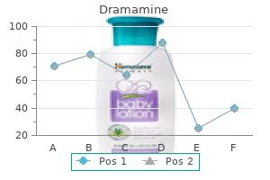 cheap 50 mg dramamine amex