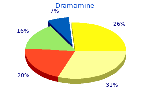 generic dramamine 50 mg fast delivery