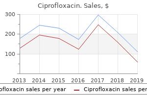 discount ciprofloxacin 250mg