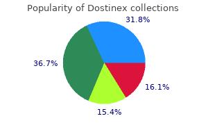 purchase 0.25mg dostinex mastercard