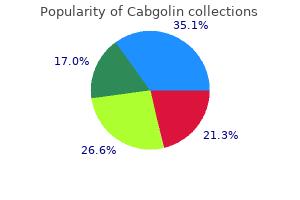 cheap cabgolin 0.5 mg line