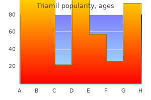 purchase 300 mg triamil otc