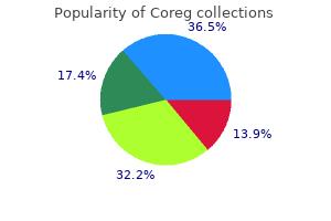 buy 12.5 mg coreg with amex
