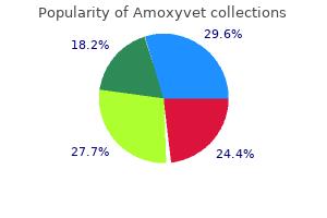 purchase 1000mg amoxyvet amex
