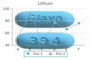 buy lithium 300mg cheap