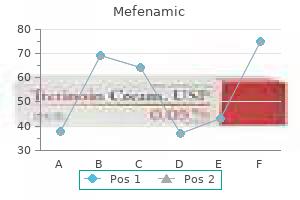 cheap 250mg mefenamic amex