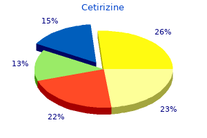 purchase cetirizine 5mg overnight delivery