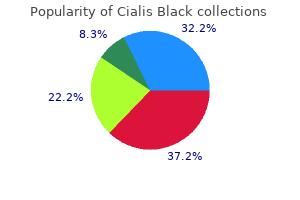 generic cialis black 800 mg without prescription