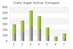 safe cialis super active 20mg