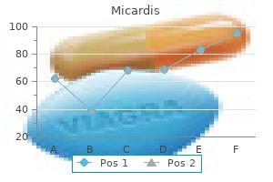 buy micardis 20 mg with amex