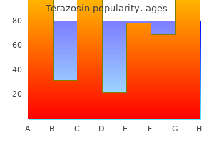 order terazosin 1 mg without prescription