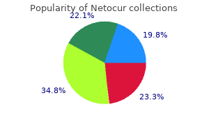 purchase netocur 960mg free shipping