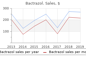 generic 500mg bactrazol overnight delivery