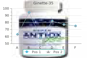 purchase 2mg ginette-35 amex