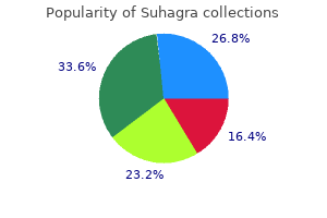 purchase 100 mg suhagra fast delivery