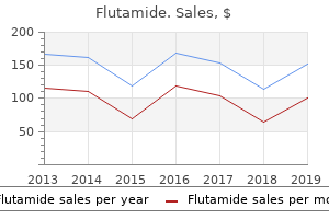 purchase 250mg flutamide with visa