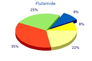order 250 mg flutamide amex