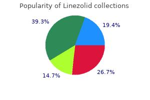 linezolid 600 mg without a prescription
