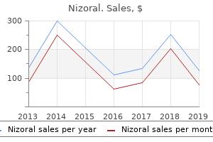 buy cheap nizoral 200 mg online
