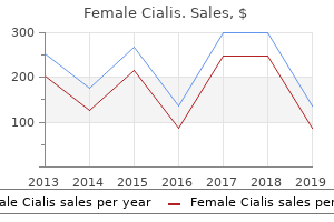 order female cialis 20 mg online