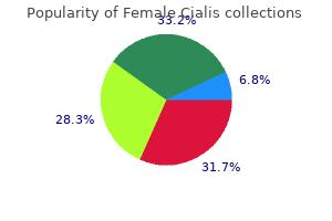purchase female cialis 10mg otc