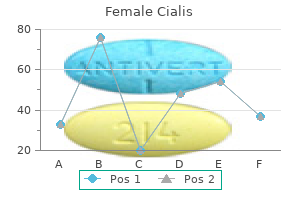 discount 20 mg female cialis with visa