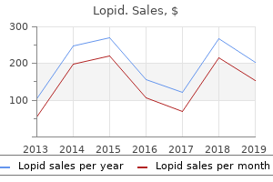 300 mg lopid free shipping