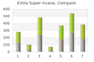 extra super avana 260mg without prescription