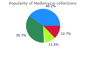 cheap medomycin 200mg line