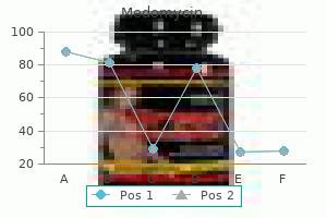 buy medomycin 100mg line