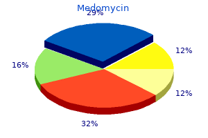 generic medomycin 100 mg fast delivery