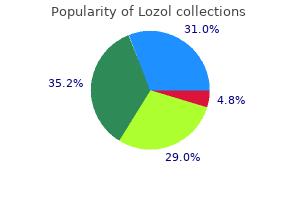 1.5mg lozol for sale