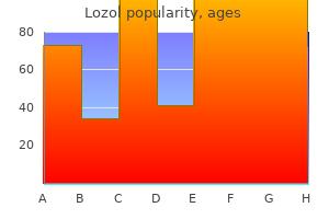 generic lozol 1.5 mg on-line