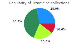 purchase tizanidine 2 mg with mastercard