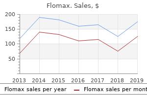 buy flomax 0.4mg mastercard