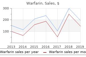 warfarin 1mg line
