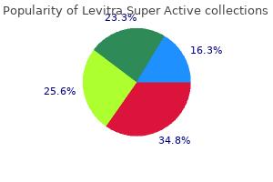 discount levitra super active 40 mg amex