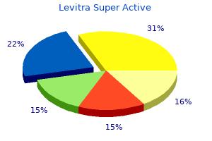 buy levitra super active 20 mg line