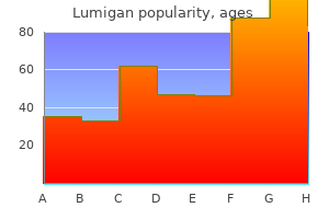 lumigan 3 ml on line