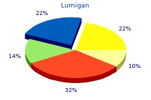 cheap 3ml lumigan amex