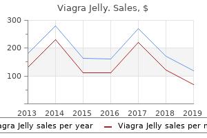 order viagra jelly 100 mg mastercard