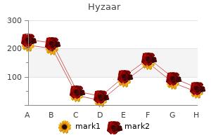 buy hyzaar 50mg with mastercard