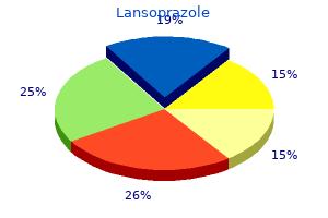 lansoprazole 15 mg without a prescription