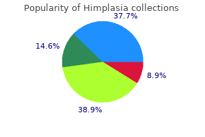 discount himplasia 30 caps free shipping