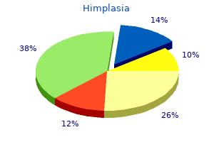 generic 30caps himplasia with visa