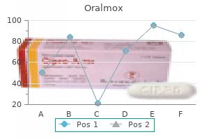 cheap 375 mg oralmox with amex