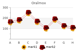 discount oralmox 1000 mg with amex